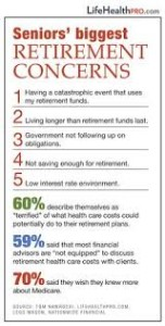 retirement concerns